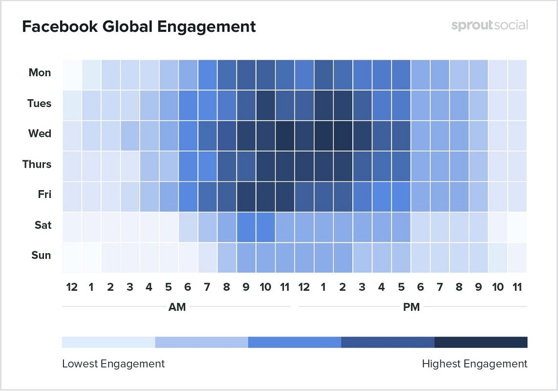 [2020年]SNSに投稿するのに1番効果的な時間 (Facebook,insagram,Twitter) 1