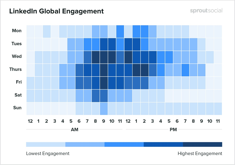 [2020年]SNSに投稿するのに1番効果的な時間 (Facebook,insagram,Twitter) 4