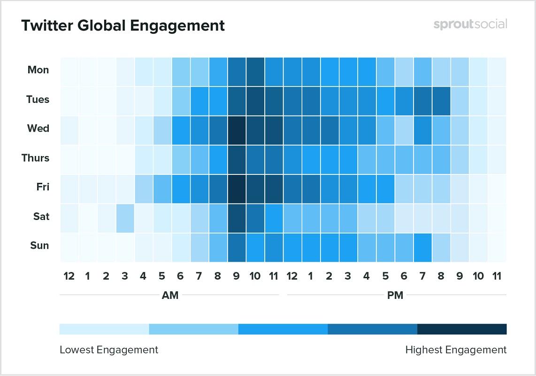 [2020年]SNSに投稿するのに1番効果的な時間 (Facebook,insagram,Twitter) 3