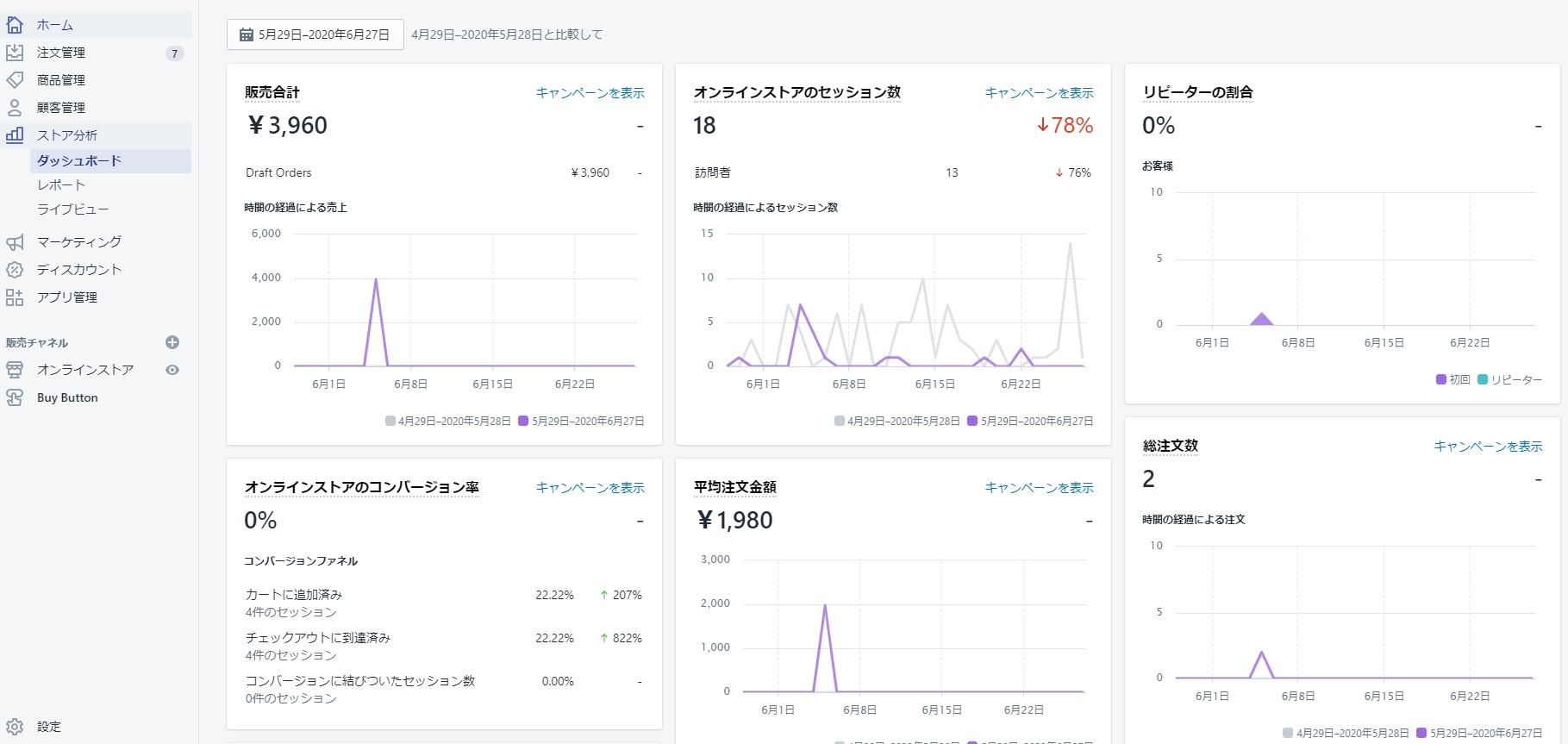 Shopifyの機能/メリット/完全解説レビュー?2020年 16