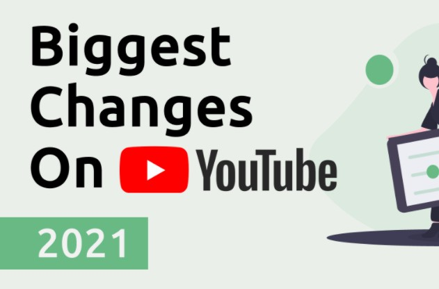 【2021年】YouTubeの最新アップデート情報 - Youtubeはまだ稼げる? 1