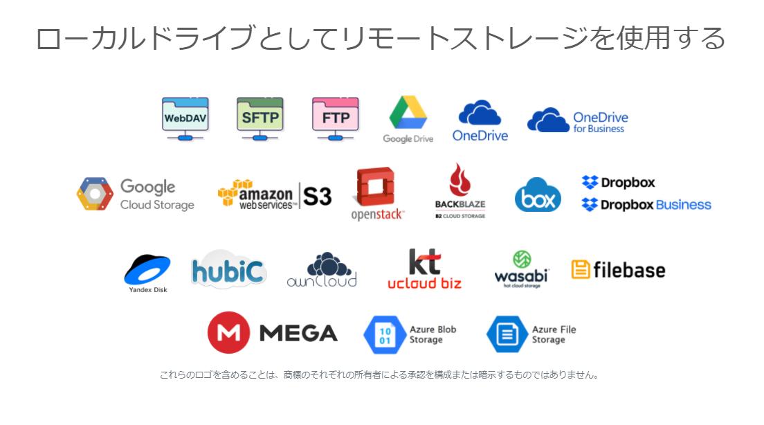 NetDrive 1