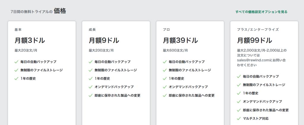 【7選比較】Shopifyのバックアップ用アプリまとめ 2